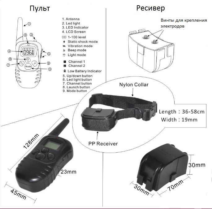 Инструкция к электронному ошейнику